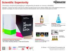 Chemistry Trend Report Research Insight 5