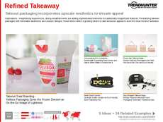 Fast Food Packaging Trend Report Research Insight 3
