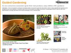 Garden Accessory Trend Report Research Insight 2