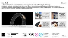 Sustainable Technology Trend Report Research Insight 2