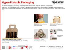 Portable Packaging Trend Report Research Insight 5