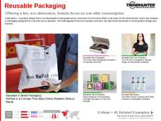 Fashion Packaging Trend Report Research Insight 1