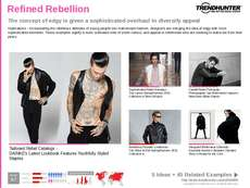 Youth Fashion Trend Report Research Insight 6