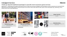 Boutique Hotel Trend Report Research Insight 7