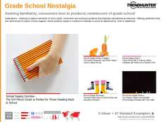 School Accessory Trend Report Research Insight 2