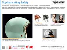 Helmet Trend Report Research Insight 2
