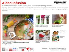 Seasoning Trend Report Research Insight 4