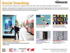 Healthy Snack Trend Report Research Insight 3