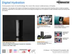 Hydration Trend Report Research Insight 2