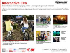 Eco Campaign Trend Report Research Insight 2