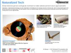 Eco Technology Trend Report Research Insight 4