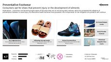 Running Shoe Trend Report Research Insight 3