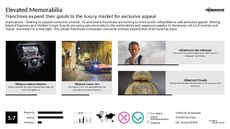 Luxury Cinema Trend Report Research Insight 2