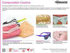 Sustainable Accessory Trend Report Research Insight 3