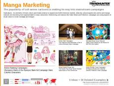 Anime Trend Report Research Insight 3