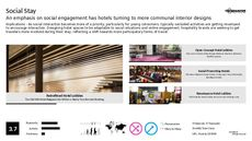 Hotel Management Trend Report Research Insight 5