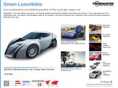 Eco-Car Trend Report Research Insight 7