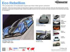 Supercars Trend Report Research Insight 5