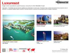Resorts Trend Report Research Insight 4
