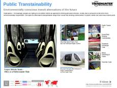 Eco-Car Trend Report Research Insight 6