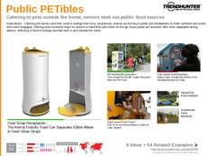 Pet Packaging Trend Report Research Insight 6
