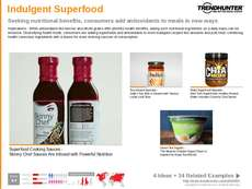 Superfood Dessert Trend Report Research Insight 1