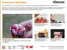 Ingredient Trend Report Research Insight 4