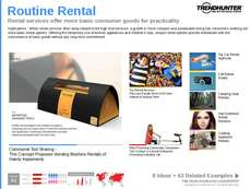 Rental Service Trend Report Research Insight 3