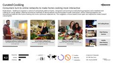 Cooking Culture Trend Report Research Insight 4