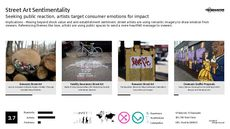 Street Art Trend Report Research Insight 3