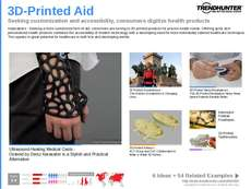 3D-Printed Fashion Trend Report Research Insight 3