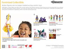 Toys for Girls Trend Report Research Insight 3