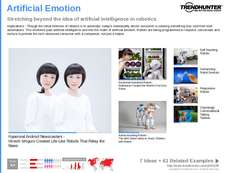 Robot Trend Report Research Insight 2