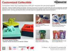Customized Packaging Trend Report Research Insight 2