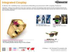 Female Accessory Trend Report Research Insight 4