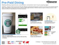 Restaurant App Trend Report Research Insight 1