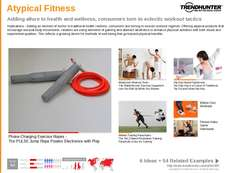 Workout Trend Report Research Insight 4