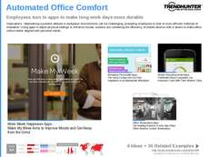 Work Environment Trend Report Research Insight 4