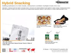 DIY Snacks Trend Report Research Insight 4