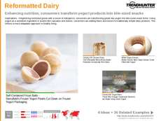 DIY Snacks Trend Report Research Insight 5
