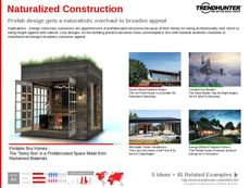 Prefabricated Home Trend Report Research Insight 3