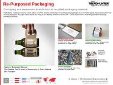 Paper Packaging Trend Report Research Insight 4