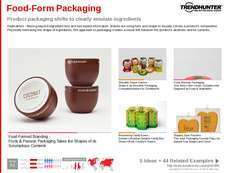 Educational Packaging Trend Report Research Insight 4