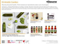 Mixologist Trend Report Research Insight 5