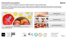 Finger Food Trend Report Research Insight 4