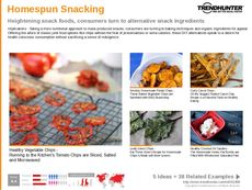 Healthy Snacking Trend Report Research Insight 4