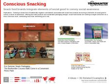 Healthy Snacking Trend Report Research Insight 5