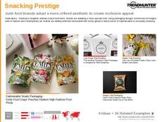 Chocolate Packaging Trend Report Research Insight 2