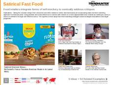 Fast Food Marketing Trend Report Research Insight 4