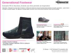 Designer Footwear Trend Report Research Insight 1